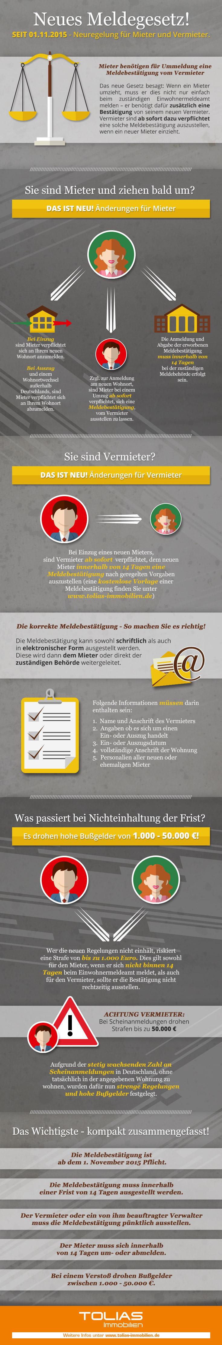 Infografik Meldegesetz: Das müssen Mieter und Vermieter beachten